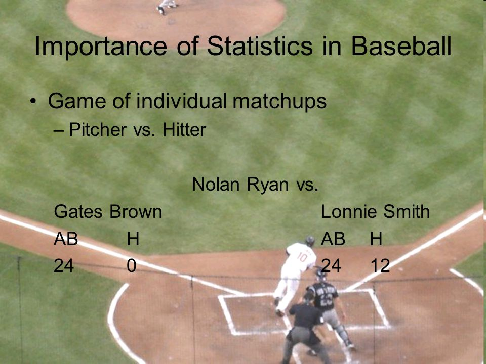 Importance of Statistics in Baseball