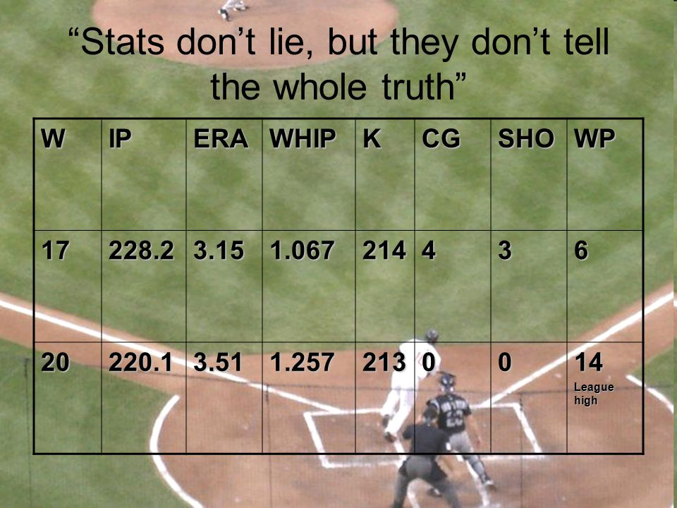 Stats don't lie, but they don't tell the whole truth