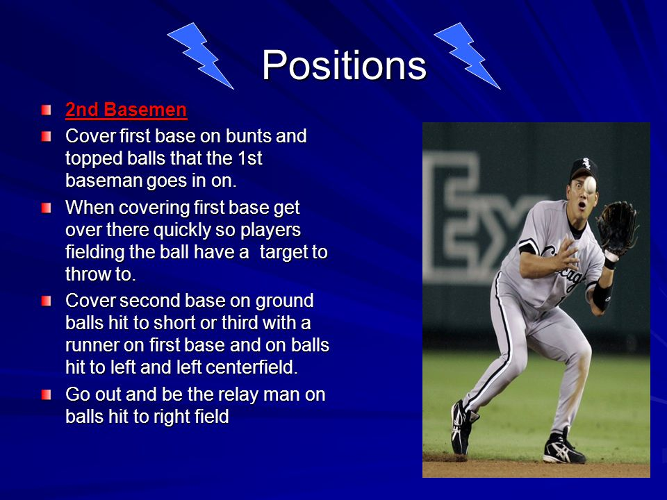 Positions 2nd Basemen. Cover first base on bunts and topped balls that the 1st baseman goes in on.
