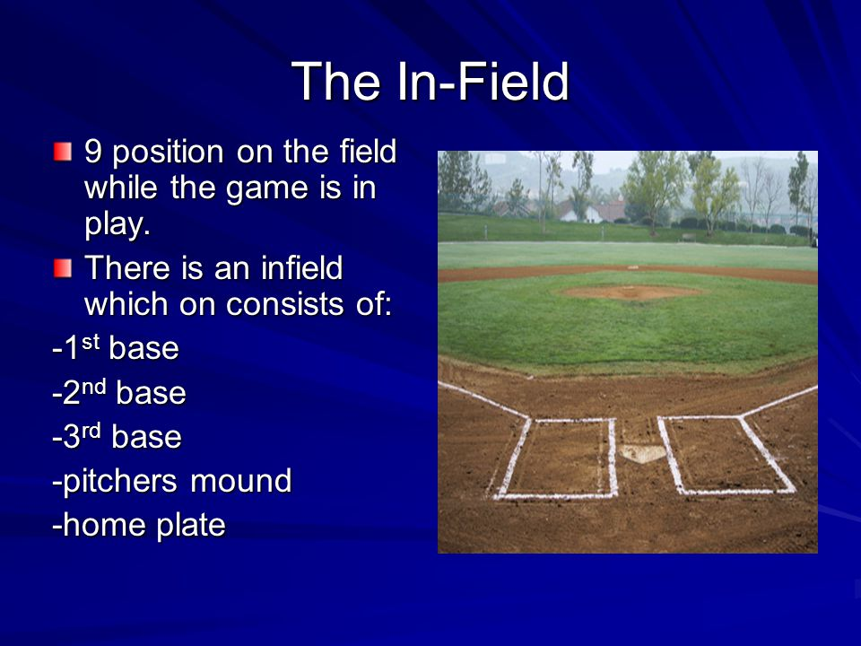 The In-Field 9 position on the field while the game is in play.