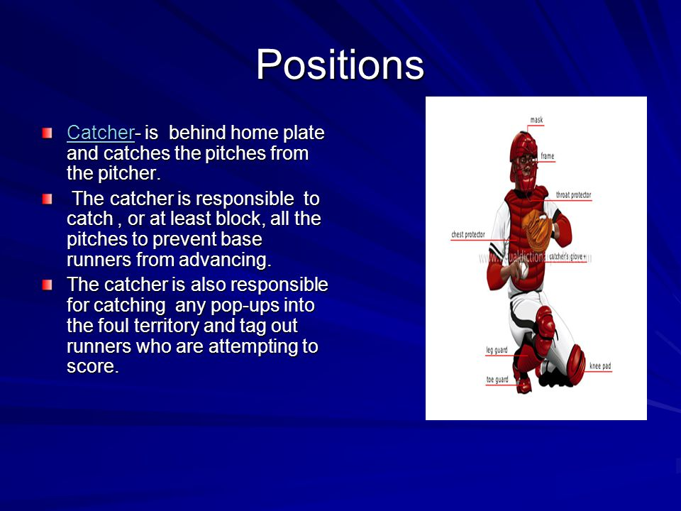 Positions Catcher- is behind home plate and catches the pitches from the pitcher.
