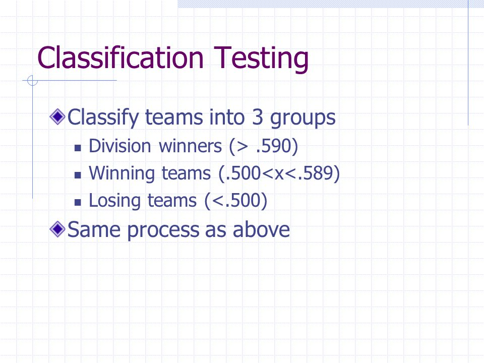 Classification Testing