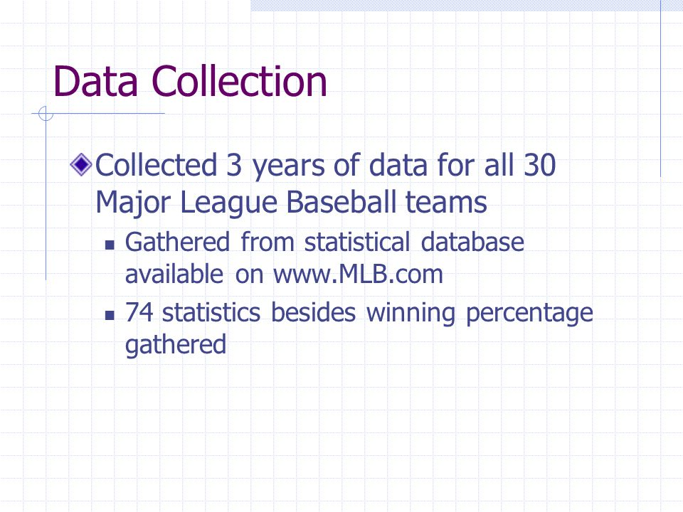 Data Collection Collected 3 years of data for all 30 Major League Baseball teams. Gathered from statistical database available on www.MLB.com.