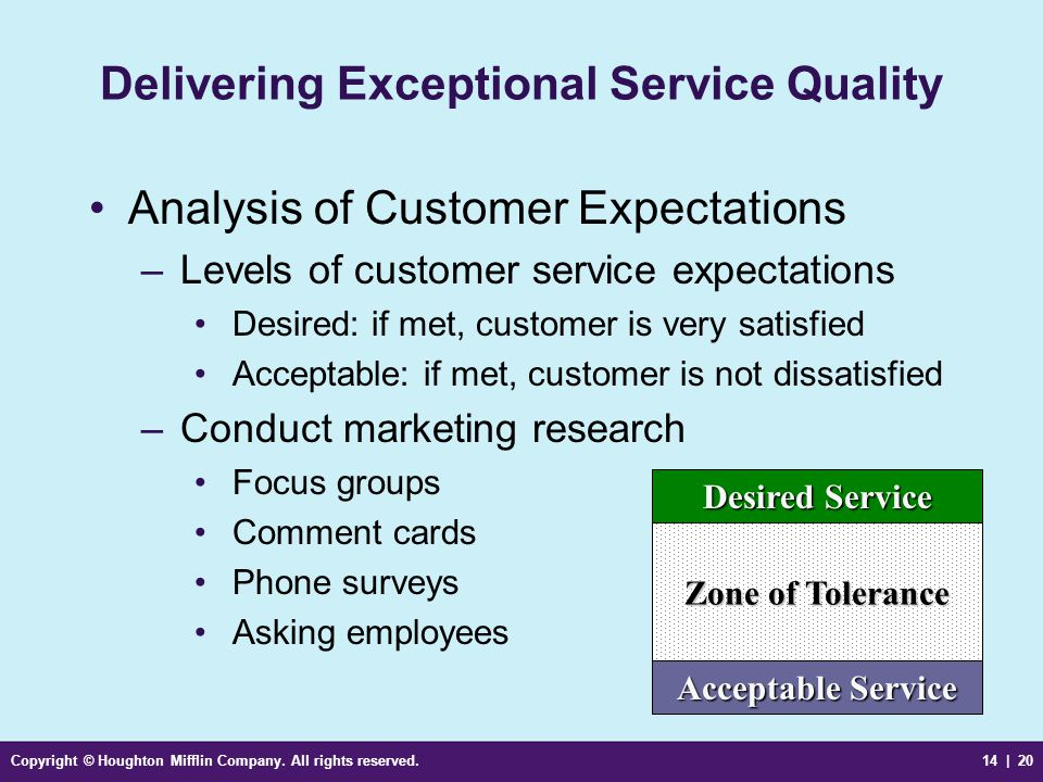 Delivering Exceptional Service Quality