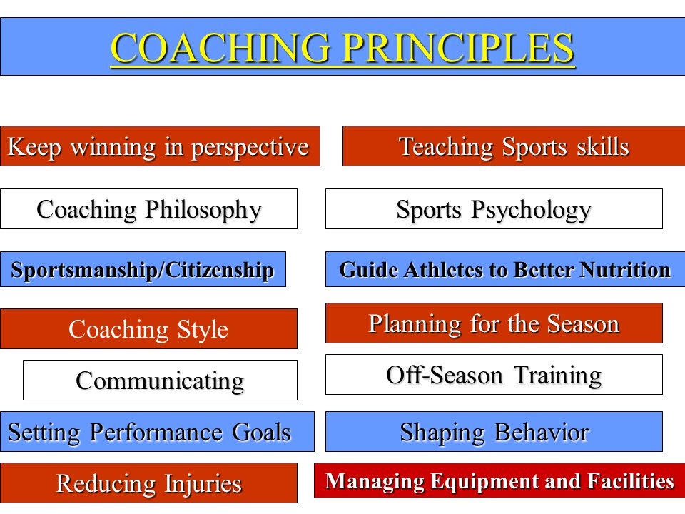 COACHING PRINCIPLES Keep winning in perspective Teaching Sports skills