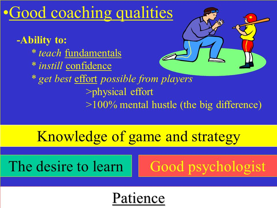 Knowledge of game and strategy
