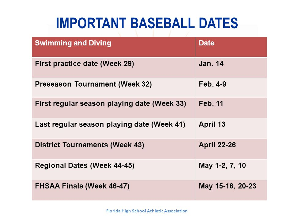 IMPORTANT BASEBALL DATES