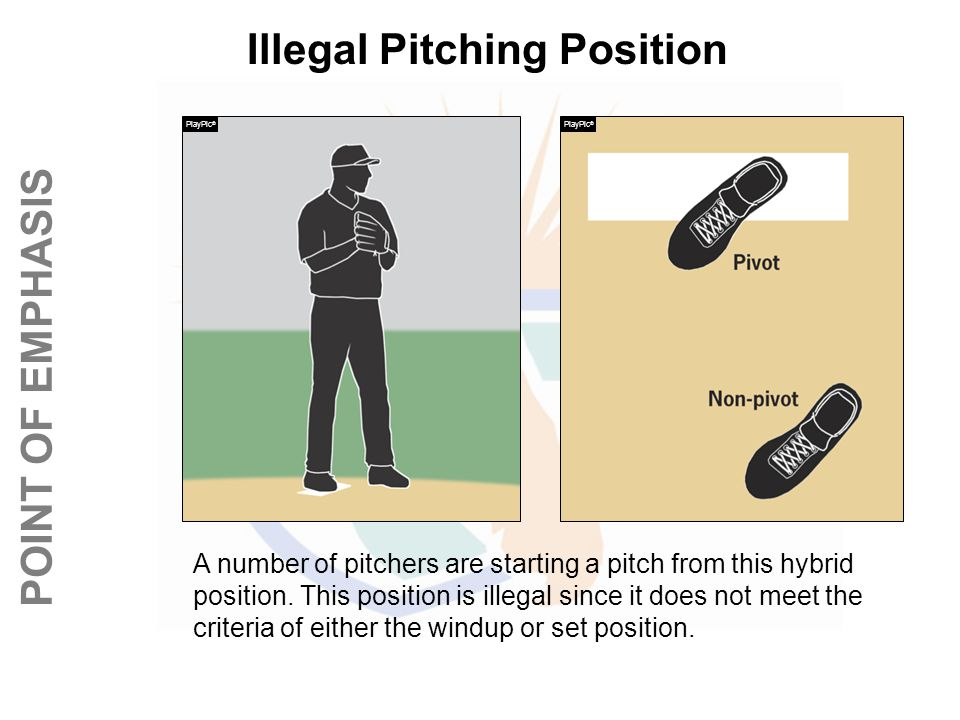 Illegal Pitching Position