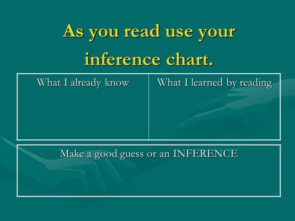 As you read use your inference chart.