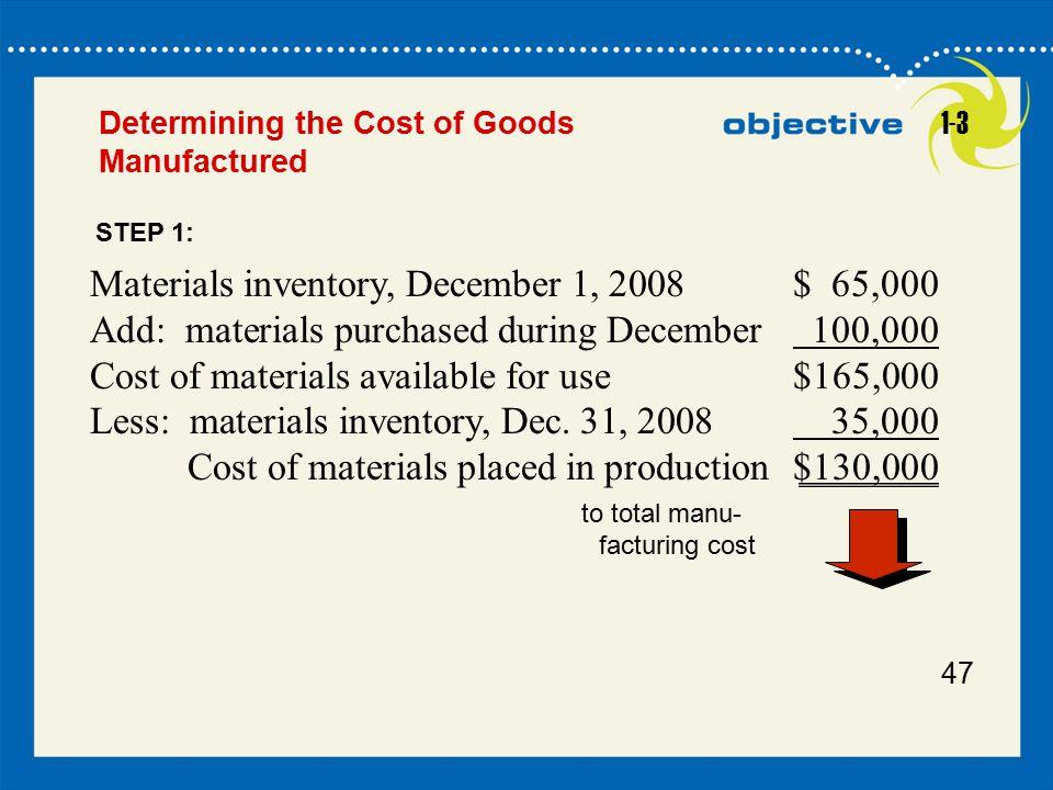 Materials inventory, December 1, 2008 $ 65,000