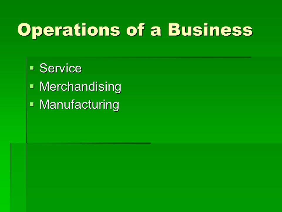 Operations of a Business