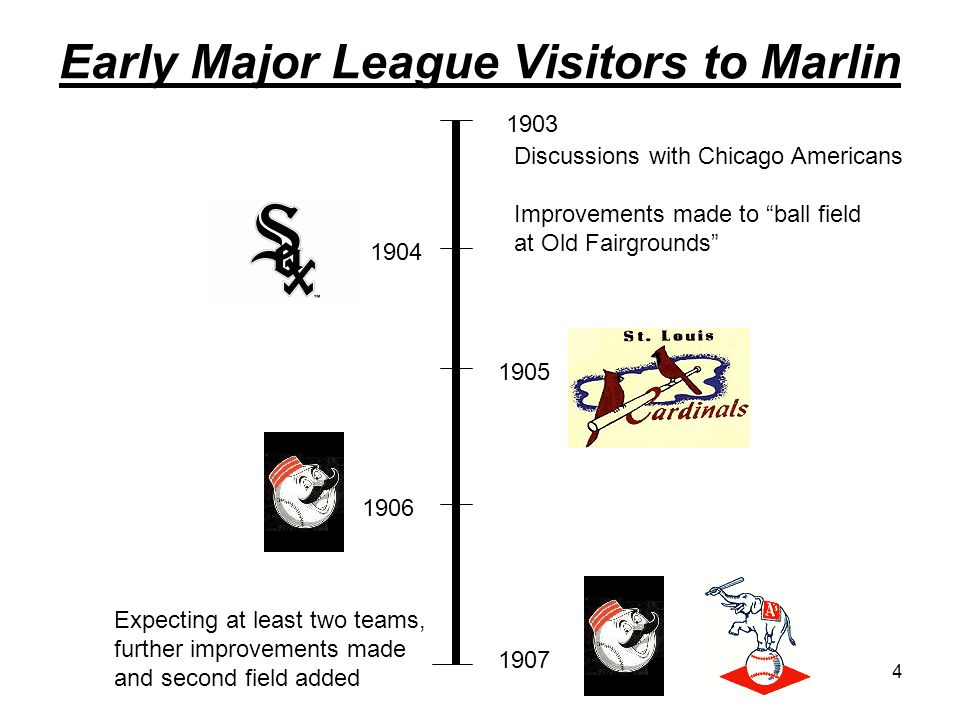 Early Major League Visitors to Marlin