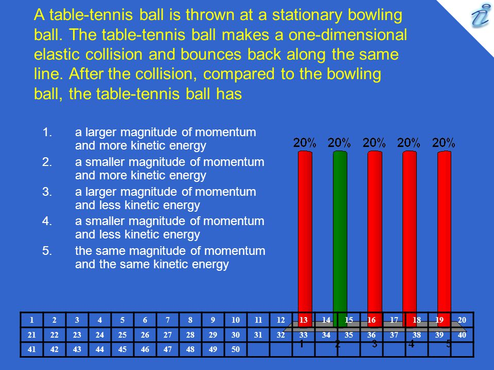 A table-tennis ball is thrown at a stationary bowling ball