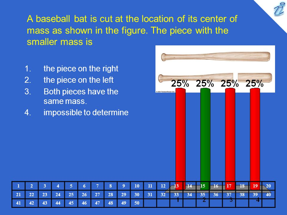 A baseball bat is cut at the location of its center of mass as shown in the figure. The piece with the smaller mass is