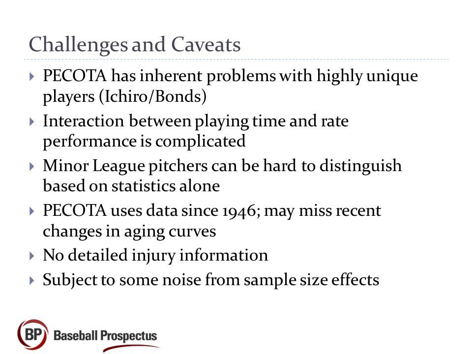 Challenges and Caveats