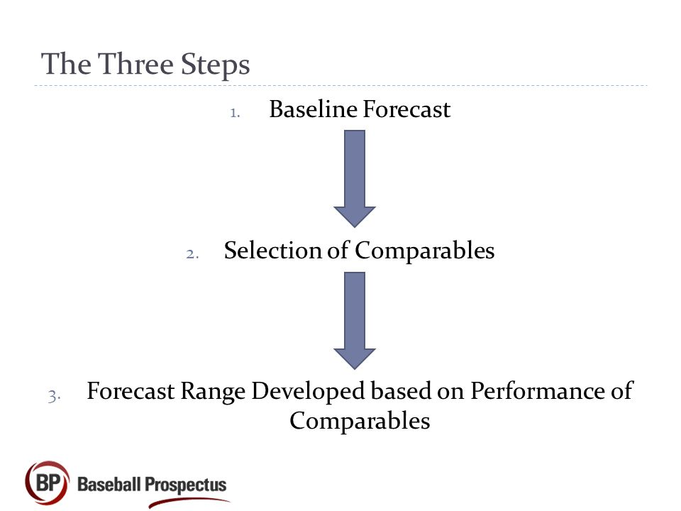 The Three Steps Baseline Forecast Selection of Comparables