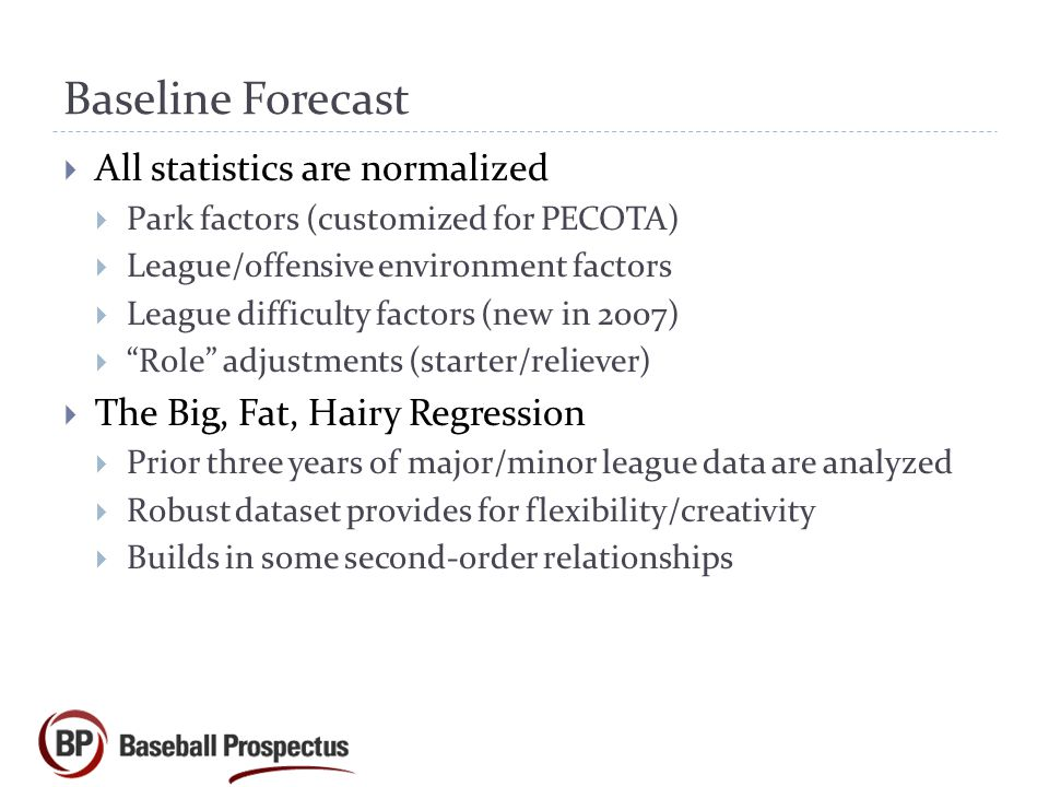 Baseline Forecast All statistics are normalized