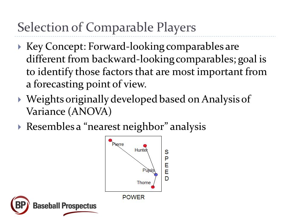 Selection of Comparable Players
