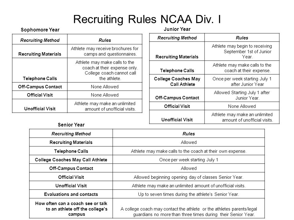 Recruiting Rules NCAA Div. I