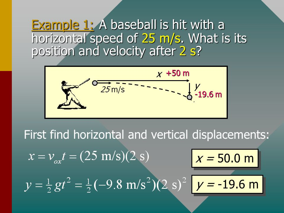 First find horizontal and vertical displacements: