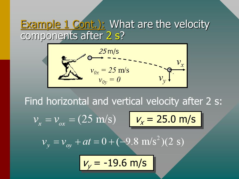 Example 1 Cont.): What are the velocity components after 2 s