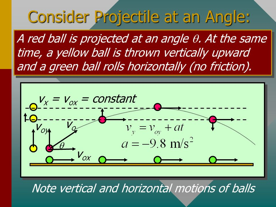 Consider Projectile at an Angle: