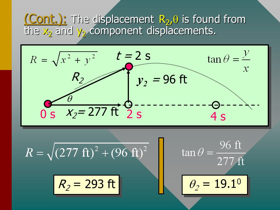 (Cont.): The displacement R2,q is found from the x2 and y2 component displacements.