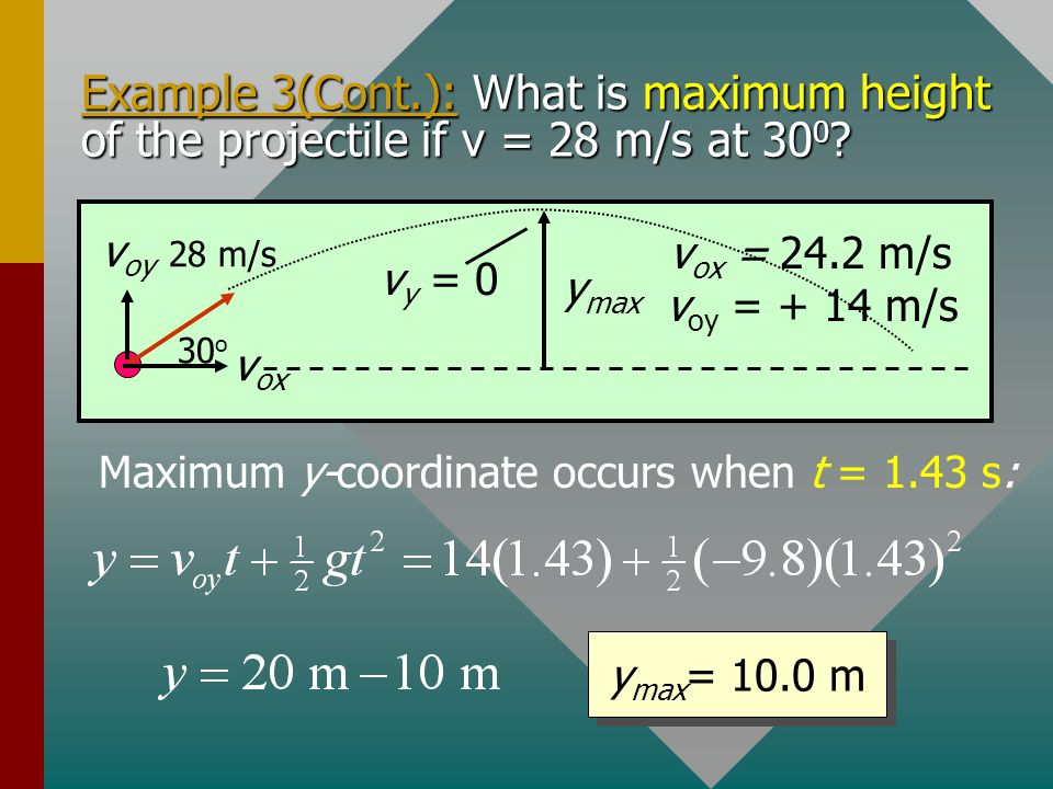 Example 3(Cont.): What is maximum height of the projectile if v = 28 m/s at 300
