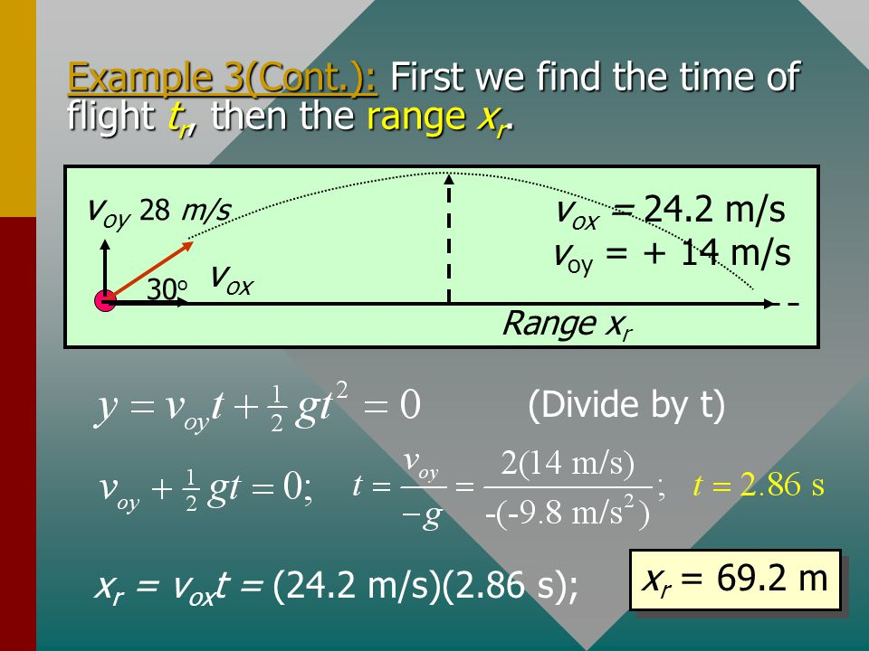 Example 3(Cont.): First we find the time of flight tr, then the range xr.