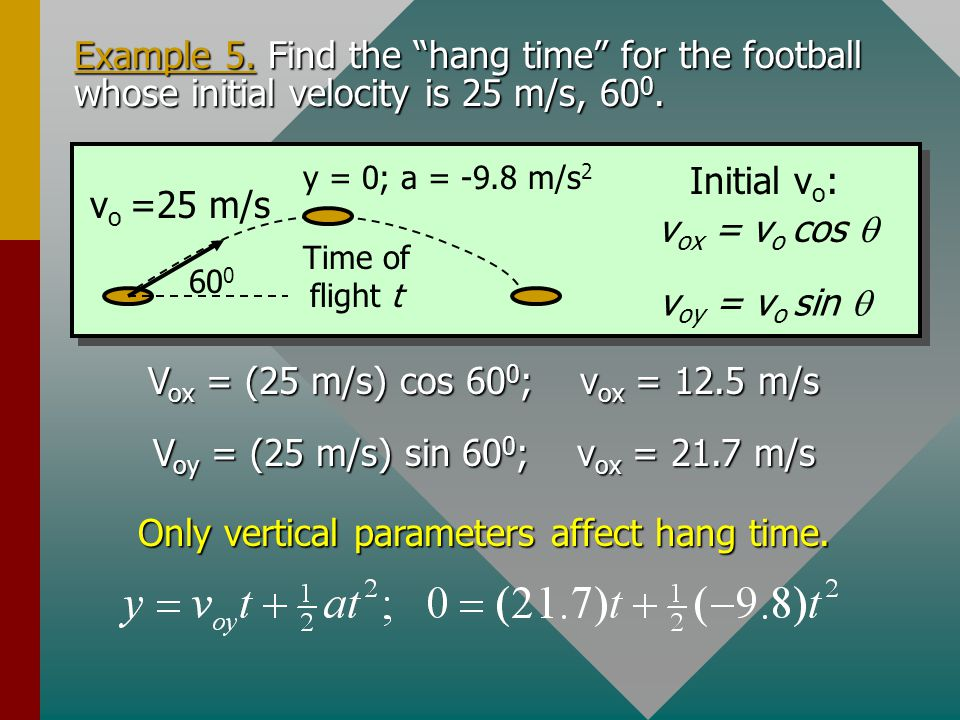 Vox = (25 m/s) cos 600; vox = 12.5 m/s
