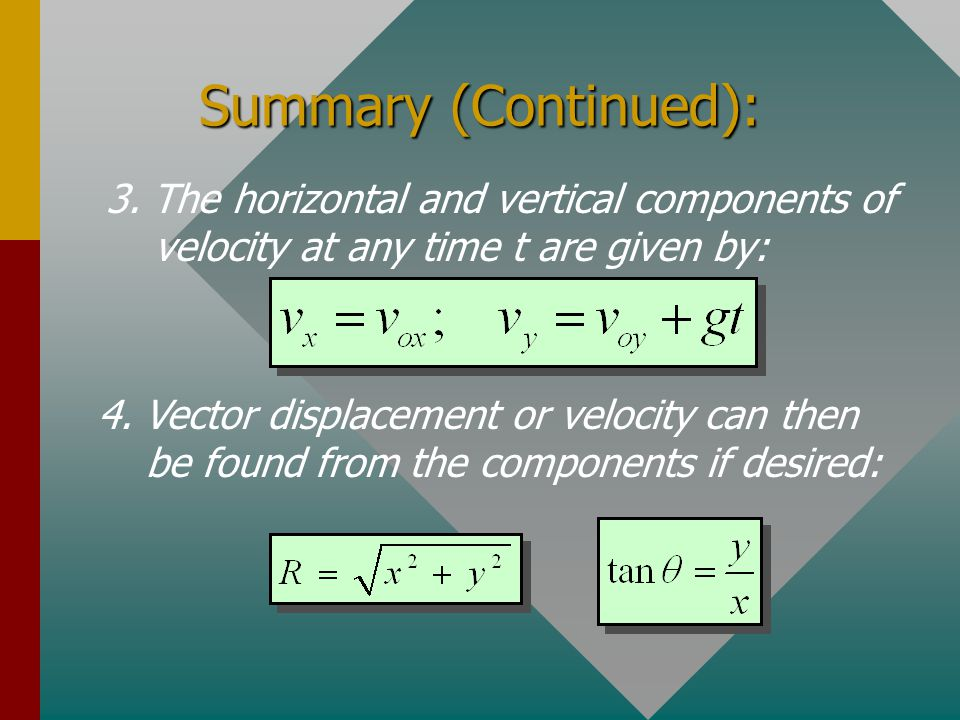 Summary (Continued): 3. The horizontal and vertical components of velocity at any time t are given by: