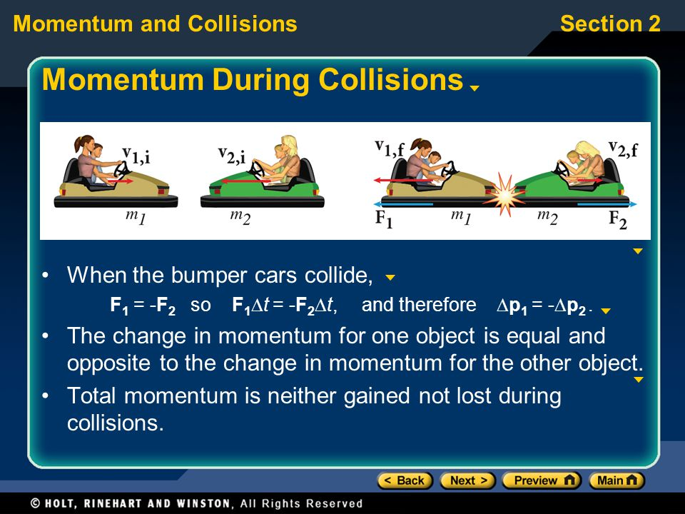 Momentum During Collisions