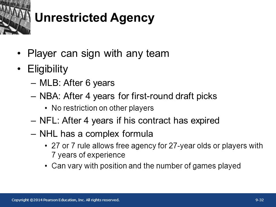 Unrestricted Agency Player can sign with any team Eligibility