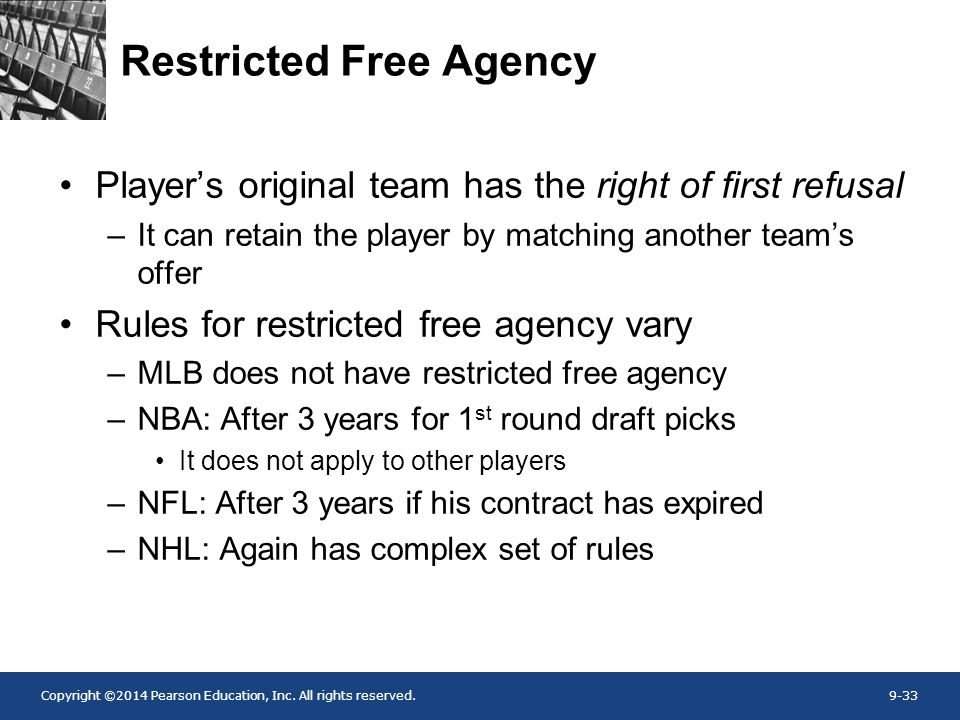 Restricted Free Agency