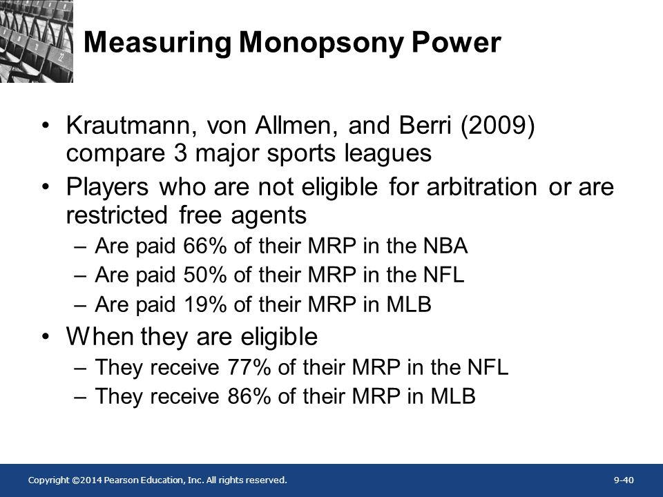Measuring Monopsony Power