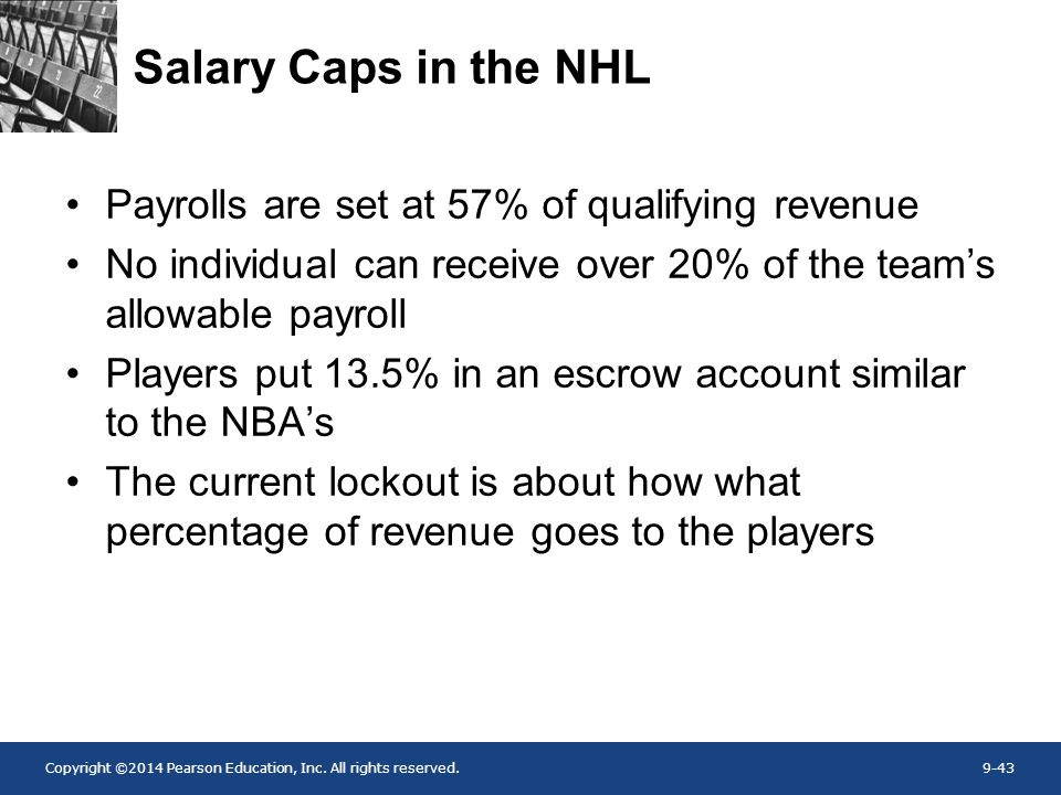 Salary Caps in the NHL Payrolls are set at 57% of qualifying revenue