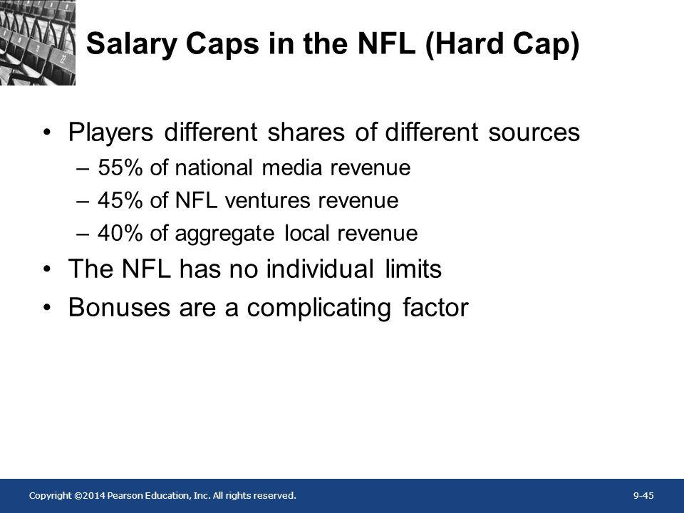 Salary Caps in the NFL (Hard Cap)