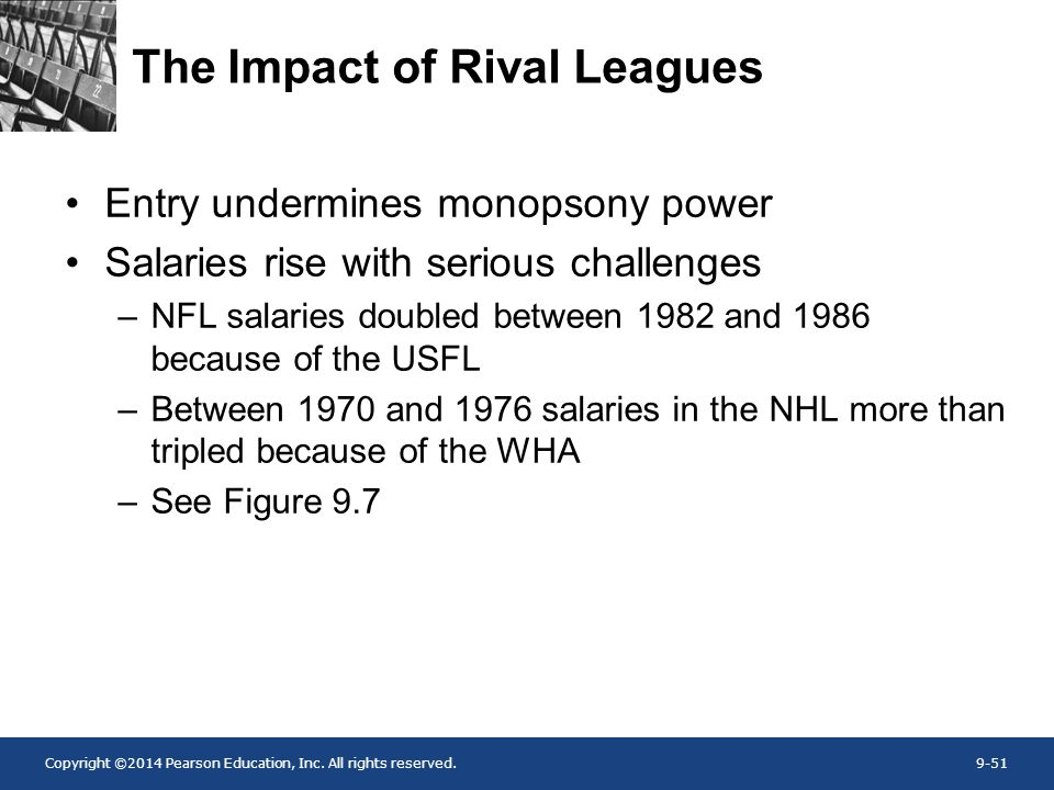 The Impact of Rival Leagues