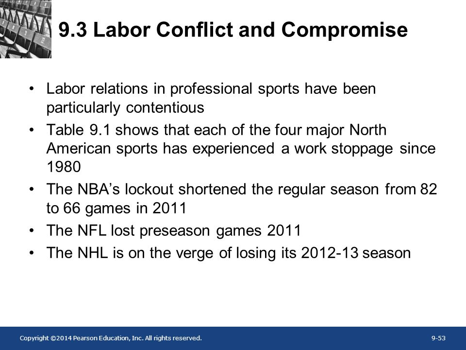 9.3 Labor Conflict and Compromise