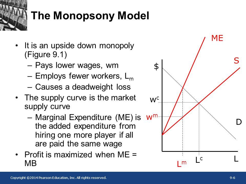 The Monopsony Model ME It is an upside down monopoly (Figure 9.1)