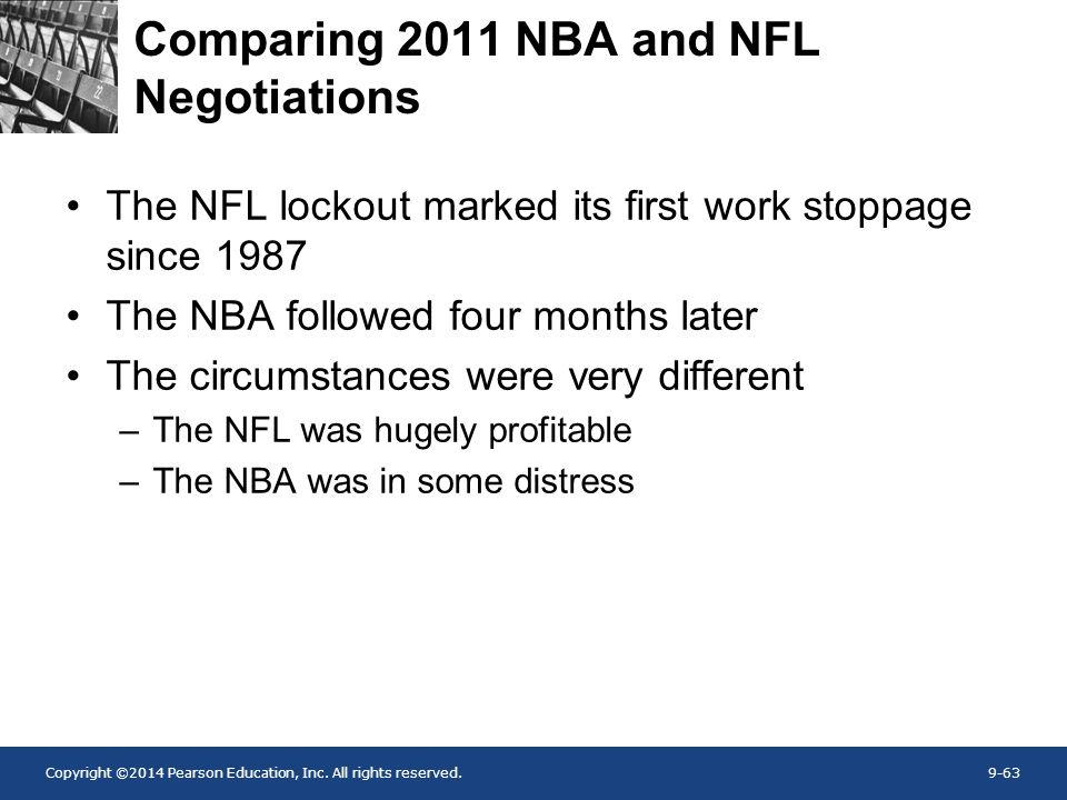 Comparing 2011 NBA and NFL Negotiations