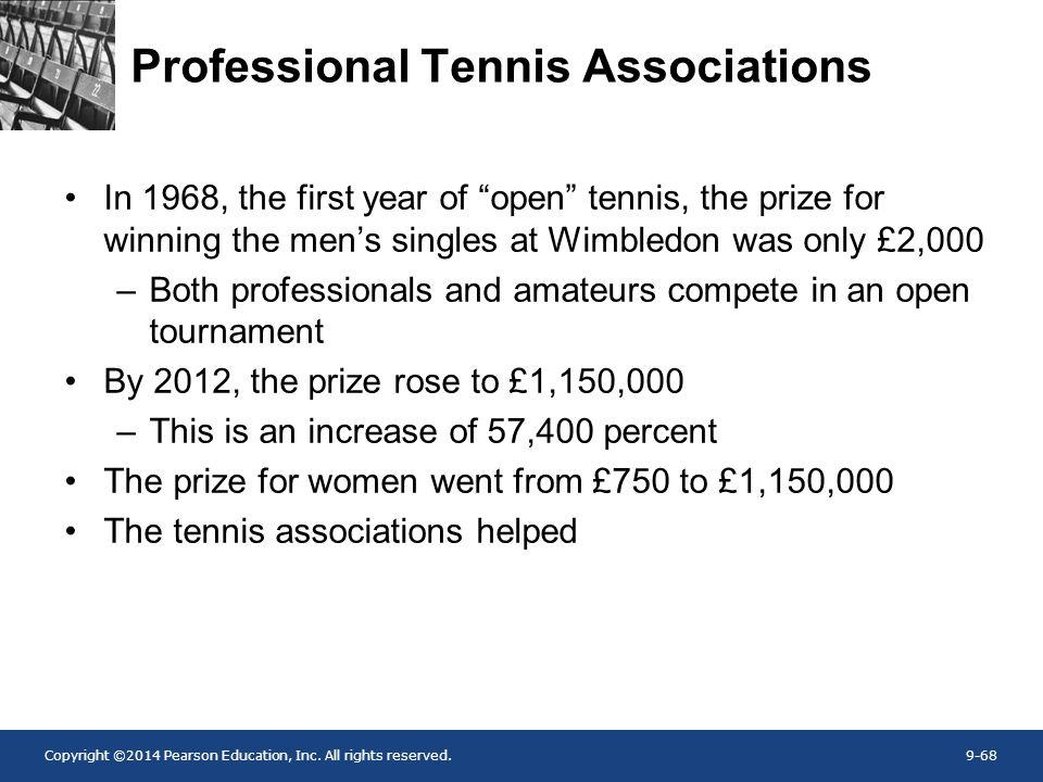 Professional Tennis Associations