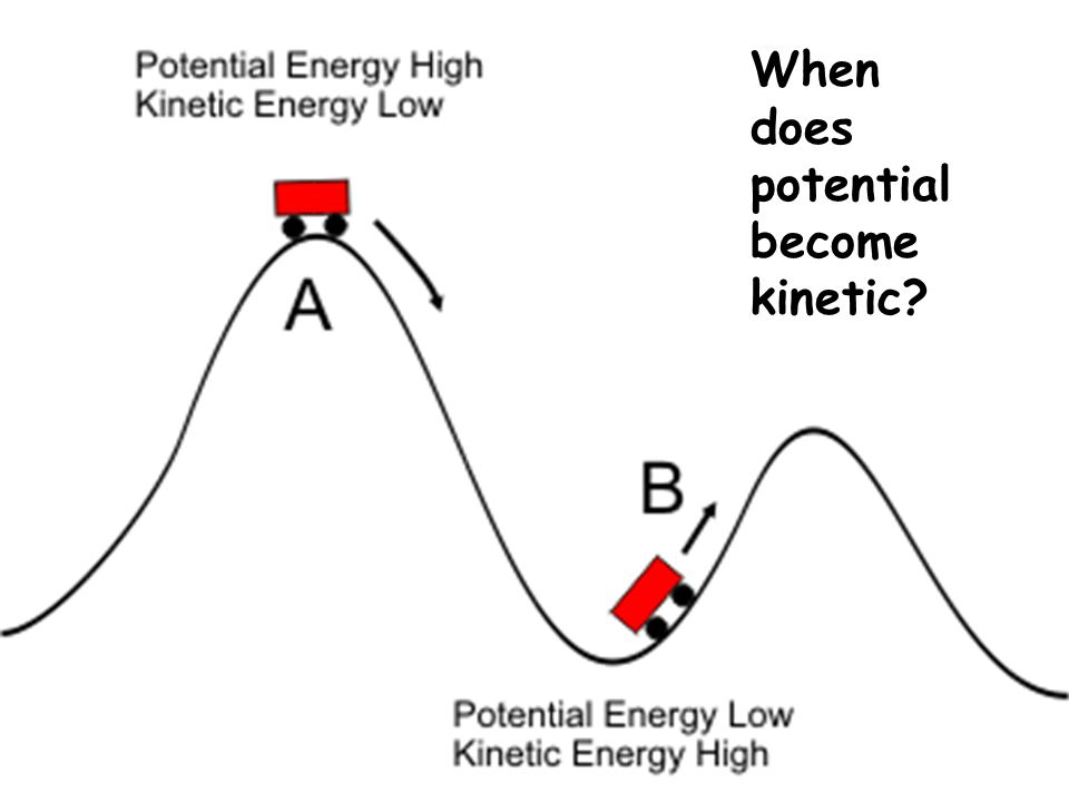 When does potential become kinetic