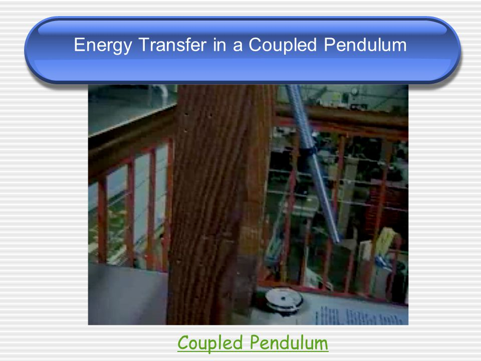 Energy Transfer in a Coupled Pendulum