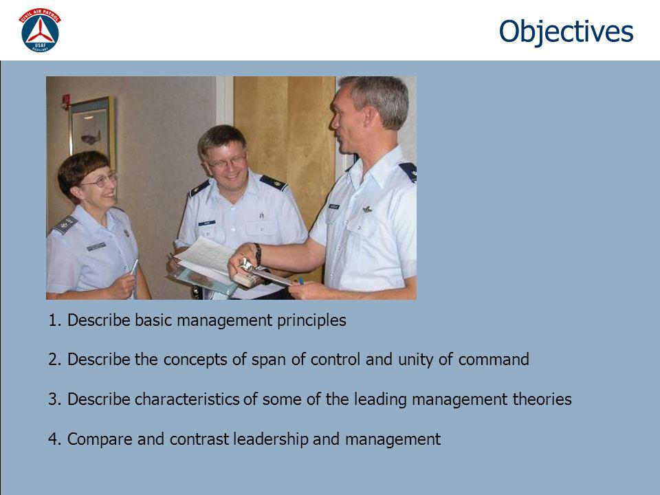 Objectives 1. Describe basic management principles
