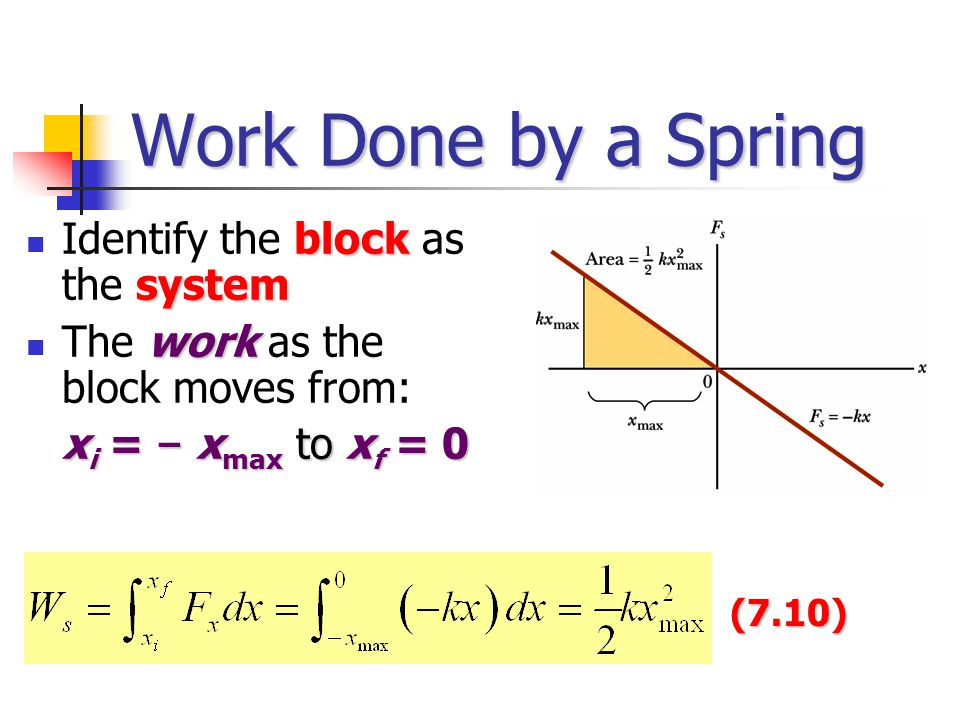 Work Done by a Spring Identify the block as the system