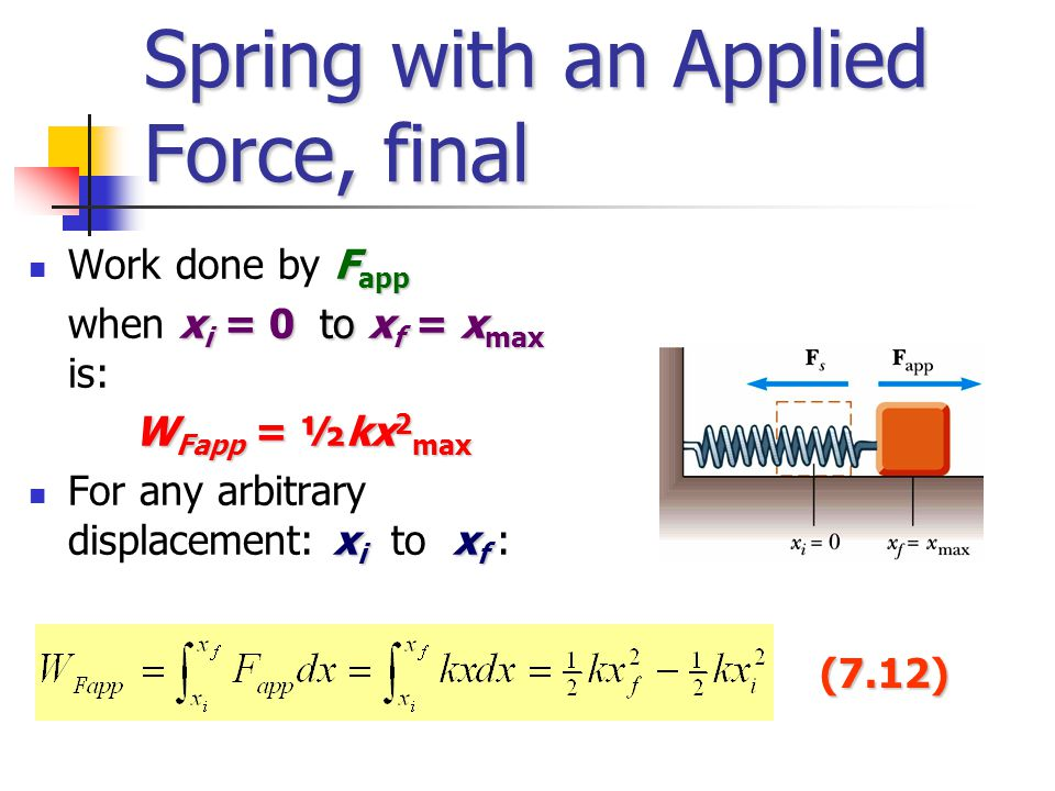 Spring with an Applied Force, final