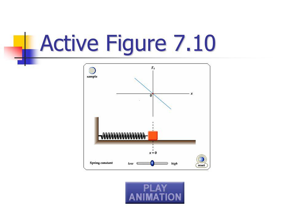 Active Figure 7.10
