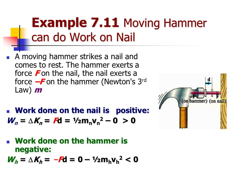 Example 7.11 Moving Hammer can do Work on Nail