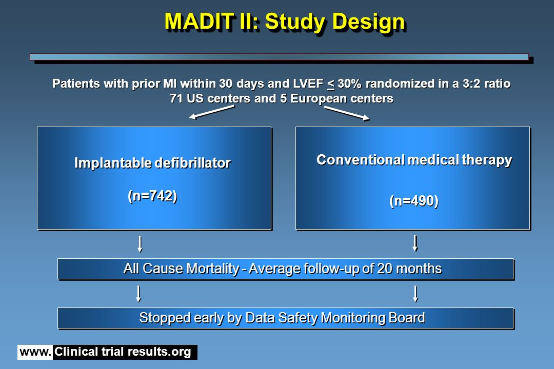 MADIT II: Study Design Conventional medical therapy